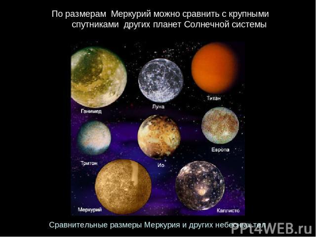 СравнительныеразмерыМеркурияидругихнебесныхтел Поразмерам Меркурийможносравнитьскрупными спутниками другихпланетСолнечнойсистемы