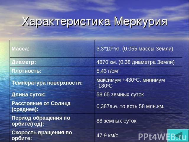 таблица меркурий характеристика