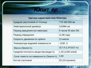 Нептун Краткая характеристика Юпитера Среднее расстояние от Солнца 4.497млнкм Э