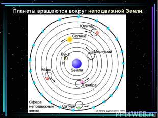 Планеты вращаются вокруг неподвижной Земли.