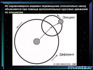 Их неравномерное видимое перемещение относительно звезд объясняется при помощи д