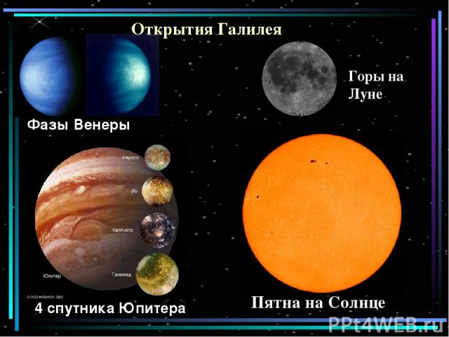 Фазы Венеры 4 спутника Юпитера Горы на Луне Пятна на Солнце Открытия Галилея