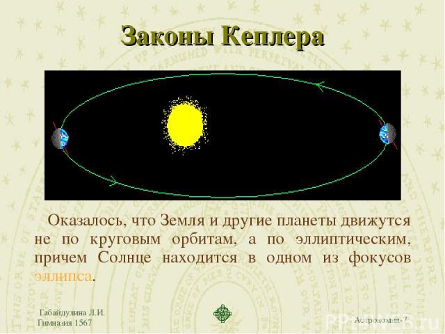 Габайдулина Л.И. Гимназия 1567 Законы Кеплера Оказалось, что Земля и другие планеты движутся не по круговым орбитам, а по эллиптическим, причем Солнце находится в одном из фокусов эллипса. Габайдулина Л.И. Гимназия 1567 Астрономия-7