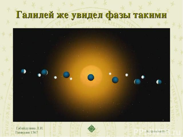 Габайдулина Л.И. Гимназия 1567 Галилей же увидел фазы такими Габайдулина Л.И. Гимназия 1567 Астрономия-7