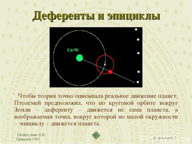 Габайдулина Л.И. Гимназия 1567 Деференты и эпициклы Чтобы теория точно описывала реальное движение планет, Птолемей предположил, что по круговой орбите вокруг Земли – деференту – движется не сама планета, а воображаемая точка, вокруг которой по мало…
