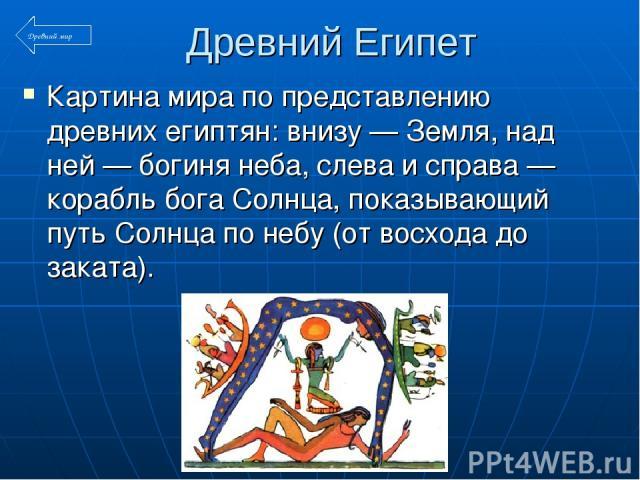 Древний Египет Картина мира по представлению древних египтян: внизу — Земля, над ней — богиня неба, слева и справа — корабль бога Солнца, показывающий путь Солнца по небу (от восхода до заката).