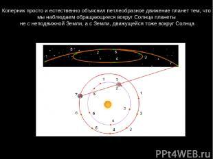 Коперник просто и естественно объяснил петлеобразное движение планет тем, что мы