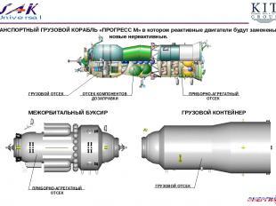 ТРАНСПОРТНЫЙ ГРУЗОВОЙ КОРАБЛЬ «ПРОГРЕСС М» в котором реактивные двигатели будут