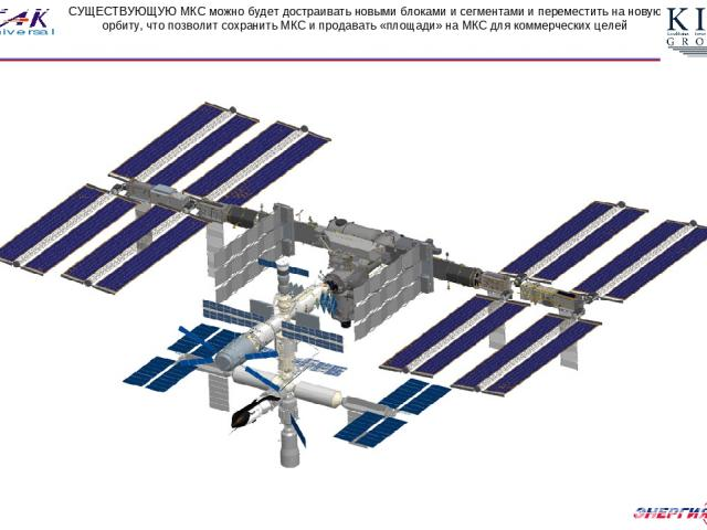 СУЩЕСТВУЮЩУЮ МКС можно будет достраивать новыми блоками и сегментами и переместить на новую орбиту, что позволит сохранить МКС и продавать «площади» на МКС для коммерческих целей
