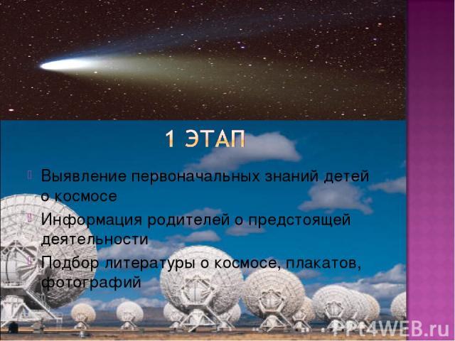 Выявление первоначальных знаний детей о космосе Информация родителей о предстоящей деятельности Подбор литературы о космосе, плакатов, фотографий