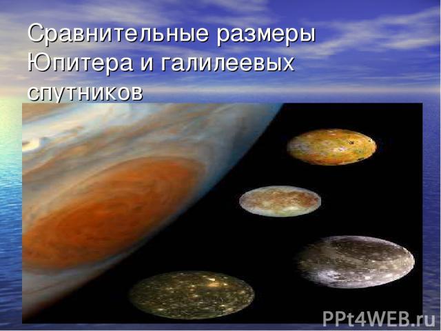 Сравнительные размеры Юпитера и галилеевых спутников