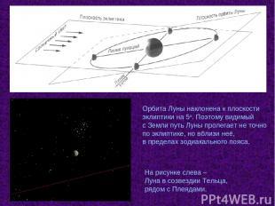 Орбита Луны наклонена к плоскости эклиптики на 5о. Поэтому видимый с Земли путь