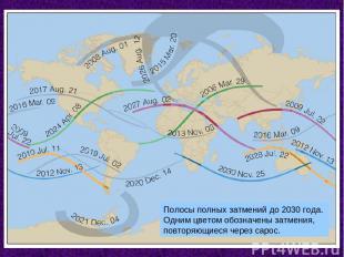 Полосы полных затмений до 2030 года. Одним цветом обозначены затмения, повторяющ