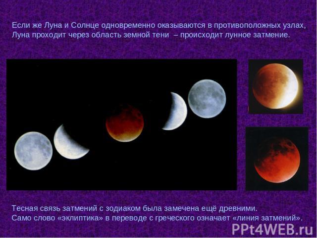 Если же Луна и Солнце одновременно оказываются в противоположных узлах, Луна проходит через область земной тени – происходит лунное затмение. Тесная связь затмений с зодиаком была замечена ещё древними. Само слово «эклиптика» в переводе с греческого…