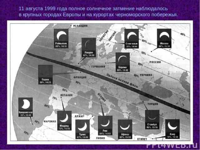 11 августа 1999 года полное солнечное затмение наблюдалось в крупных городах Европы и на курортах черноморского побережья.