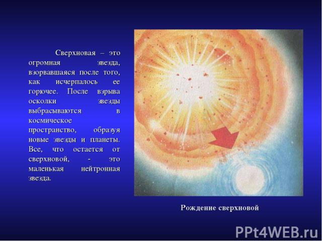 Рождение сверхновой Сверхновая – это огромная звезда, взорвавшаяся после того, как исчерпалось ее горючее. После взрыва осколки звезды выбрасываются в космическое пространство, образуя новые звезды и планеты. Все, что остается от сверхновой, - это м…