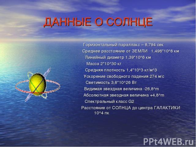 ДАННЫЕ О СОЛНЦЕ Горизонтальный параллакс – 8,794 сек Среднее расстояние от ЗЕМЛИ 1,496*10^8 км Линейный диаметр 1,39*10^6 км Масса 2*10^30 кг Средняя плотность 1,4*10^3 кг/м^3 Ускорение свободного падения 274 м/с Светимость 3,8*10^26 Вт Видимая звез…