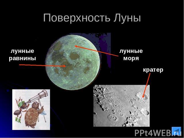 Поверхность Луны лунные моря лунные равнины кратер