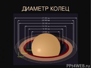 ДИАМЕТР КОЛЕЦ