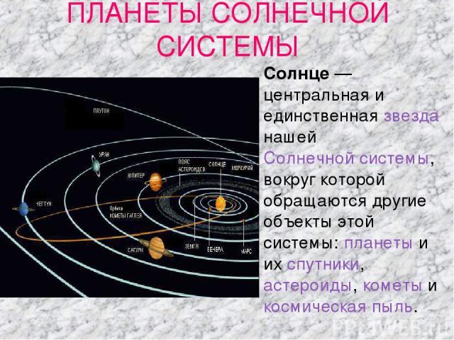 ПЛАНЕТЫ СОЛНЕЧНОЙ СИСТЕМЫ Со лнце— центральная и единственная звезда нашей Солнечной системы, вокруг которой обращаются другие объекты этой системы: планеты и их спутники, астероиды, кометы и космическая пыль.