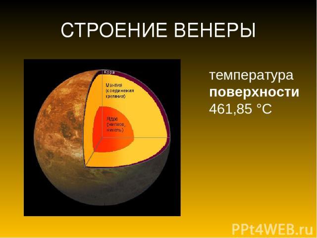 СТРОЕНИЕ ВЕНЕРЫ температура поверхности 461,85°C