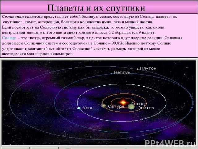 Планеты и их спутники Солнечная система представляет собой большую семью, состоящую из Солнца, планет и их спутников, комет, астероидов, большого количества пыли, газа и мелких частиц. Если посмотреть на Солнечную систему как бы издалека, то можно у…