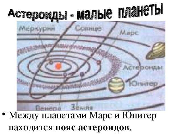 Между планетами Марс и Юпитер находится пояс астероидов.