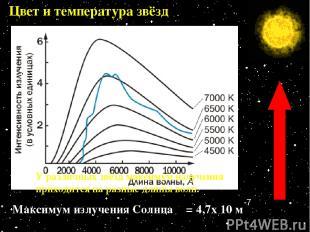 Цвет и температура звёзд Доминирующий цвет в спектре звезды зависит от температу