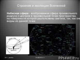 Строение и эволюция Вселенной 2011, декабрь * mez@petrsu.ru Небесная сфера - воо