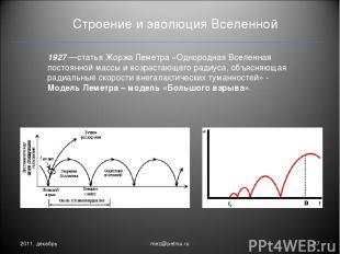 Строение и эволюция Вселенной 2011, декабрь * mez@petrsu.ru 1927—статья Жоржа Л