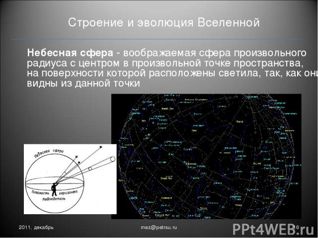 Строение и эволюция Вселенной 2011, декабрь * mez@petrsu.ru Небесная сфера - воображаемая сфера произвольного радиуса с центром в произвольной точке пространства, на поверхности которой расположены светила, так, как они видны из данной точки mez@petrsu.ru