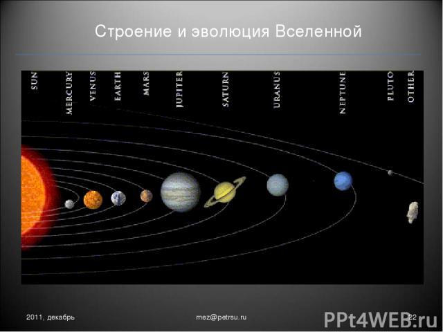 Строение и эволюция Вселенной 2011, декабрь * mez@petrsu.ru mez@petrsu.ru