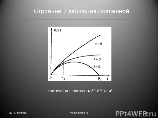 Строение и эволюция Вселенной 2011, декабрь * mez@petrsu.ru Критическая плотность 5*10-30 г/см3 mez@petrsu.ru