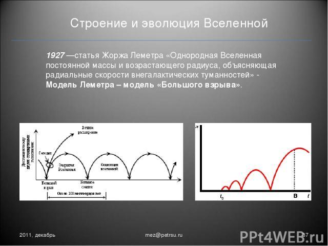 Строение и эволюция Вселенной 2011, декабрь * mez@petrsu.ru 1927—статья Жоржа Леметра «Однородная Вселенная постоянной массы и возрастающего радиуса, объясняющая радиальные скорости внегалактических туманностей» - Модель Леметра – модель «Большого …