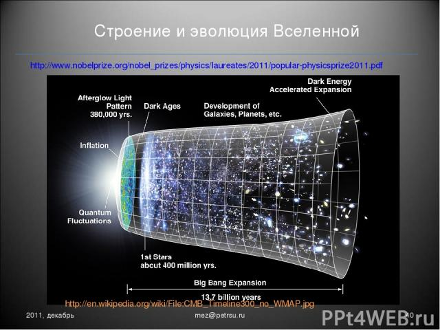 Строение и эволюция Вселенной 2011, декабрь * mez@petrsu.ru http://www.nobelprize.org/nobel_prizes/physics/laureates/2011/popular-physicsprize2011.pdf http://en.wikipedia.org/wiki/File:CMB_Timeline300_no_WMAP.jpg mez@petrsu.ru
