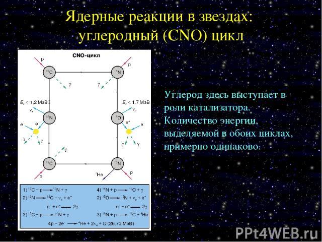 Ядерные реакции в звездах: углеродный (CNO) цикл Углерод здесь выступает в роли катализатора. Количество энергии, выделяемой в обоих циклах, примерно одинаково.