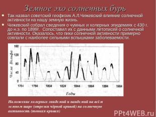 Земное эхо солнечных бурь Так назвал советский геофизик А.Л.Чижевский влияние со
