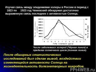 Изучая связь между эпидемиями холеры в России в период с 1823 по 1923 год Чижевс