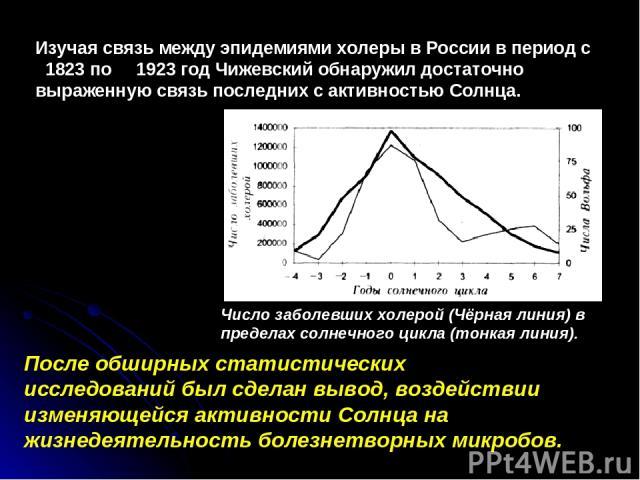 Изучая связь между эпидемиями холеры в России в период с 1823 по 1923 год Чижевский обнаружил достаточно выраженную связь последних с активностью Солнца. Число заболевших холерой (Чёрная линия) в пределах солнечного цикла (тонкая линия). После обшир…