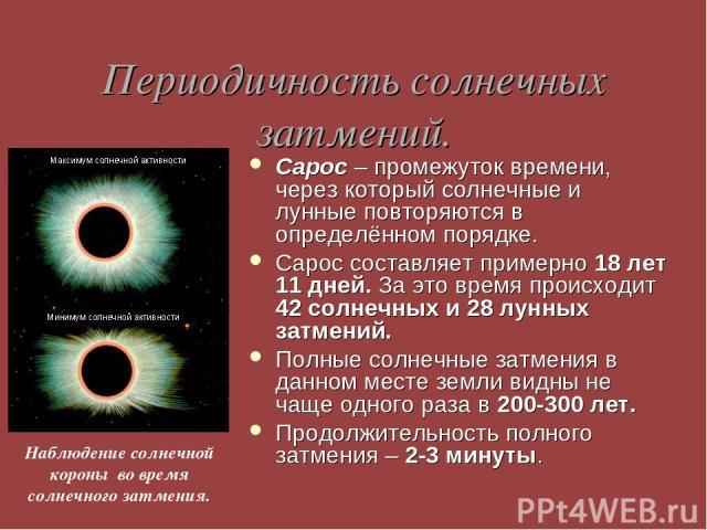 Периодичность солнечных затмений. Сарос – промежуток времени, через который солнечные и лунные повторяются в определённом порядке. Сарос составляет примерно 18 лет 11 дней. За это время происходит 42 солнечных и 28 лунных затмений. Полные солнечные …