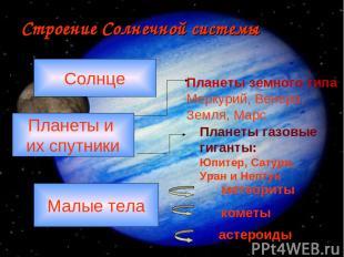 Строение Солнечной системы Солнце Планеты и их спутники Малые тела Планеты земно