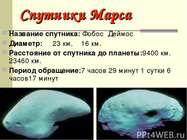 Спутники Марса Название спутника: Фобос Деймос Диаметр: 23 км. 16 км. Расстояние от спутника до планеты:9400 км. 23460 км. Период обращение:7 часов 29 минут 1 сутки 6 часов17 минут