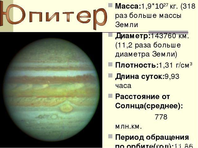 Macca:1,9*1027 кг. (318 раз больше массы Земли Диаметр:143760 км. (11,2 раза больше диаметра Земли) Плотность:1,31 г/см3 Длина суток:9,93 часа Расстояние от Cолнца(среднее): 778 млн.км. Период обращения по орбите(год):11,86 лет