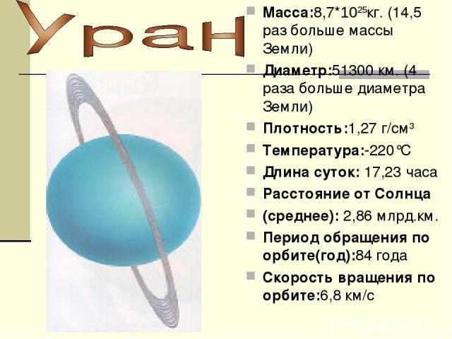 Macca:8,7*1025кг. (14,5 раз больше массы Земли) Диаметр:51300 км. (4 раза больше диаметра Земли) Плотность:1,27 г/см3 Температура:-220°C Длина суток: 17,23 часа Расстояние от Солнца (среднее): 2,86 млрд.км. Период обращения по орбите(год):84 года Ск…