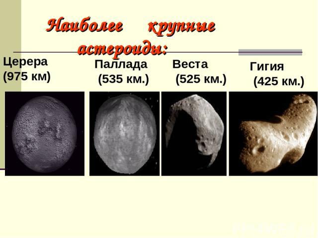 Наиболее крупные астероиды: Паллада (535 км.) Веста (525 км.) Гигия (425 км.) Церера (975 км)