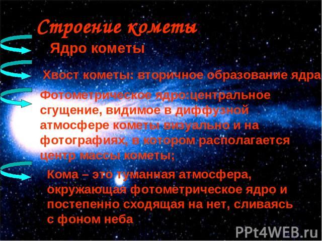 Строение кометы: Ядро кометы; Хвост кометы: вторичное образование ядра; Фотометрическое ядро:центральное сгущение, видимое в диффузной атмосфере кометы визуально и на фотографиях, в котором располагается центр массы кометы; Кома – это туманная атмос…