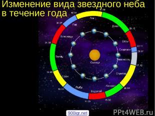 Изменение вида звездного неба в течение года 900igr.net