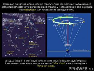 Причиной смещения знаков зодиака относительно одноименных зодиакальных созвездий