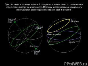 При суточном вращении небесной сферы положение звезд по отношению к небесному эк