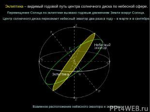 Эклиптика – видимый годовой путь центра солнечного диска по небесной сфере. Пере